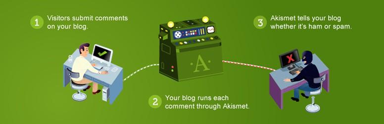 The Top 10 Essential WordPress Plugins - Akismet